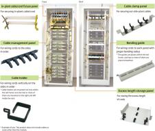 Accessories for 19 inch rack