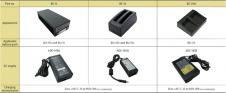 Battery charger (BC series)