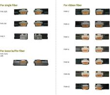 Fiber holders (FHS, FHM and FHD series)