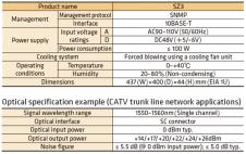 High-performance optical fiber amplifier SZ3 (for FTTH/CATV applications and for metropolitan/trunk line networks)