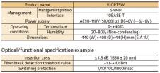 Fast-switching optical switch V-OPTSW